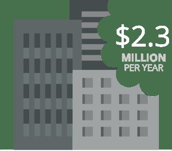 Web-based attacks cost companies $2.3 million per year